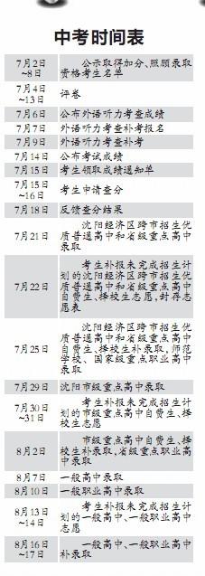2012沈阳中考成绩查询7月14日开始